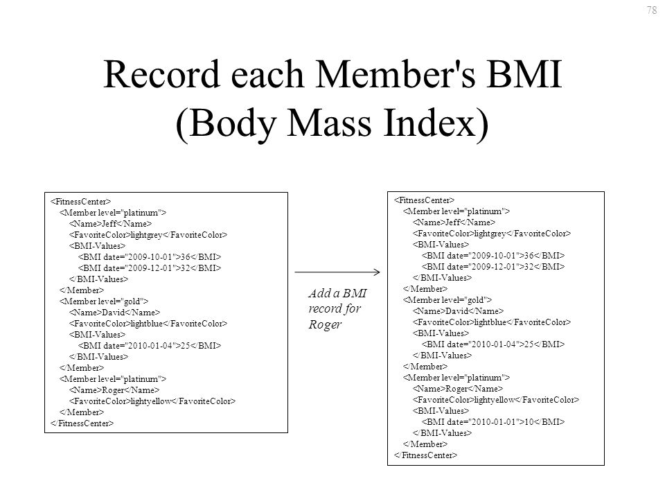 78 Record each Member s BMI (Body Mass Index) Jeff lightgrey David lightblue 25 Roger lightyellow Jeff lightgrey David lightblue 25 Roger lightyellow 10 Add a BMI record for Roger