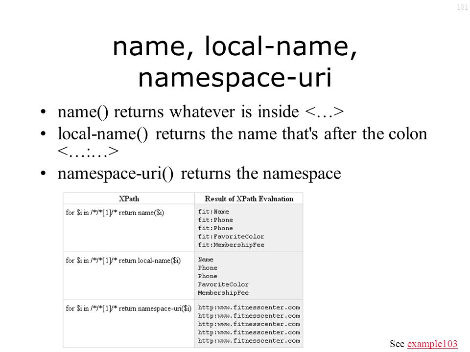 181 name, local-name, namespace-uri name() returns whatever is inside local-name() returns the name that s after the colon namespace-uri() returns the namespace See example103example103