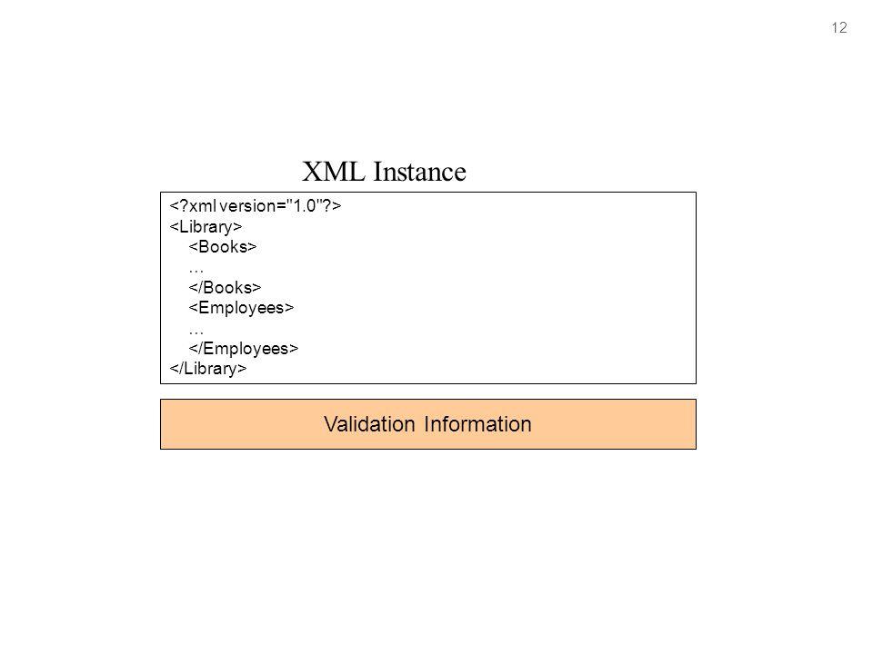12 … … Validation Information XML Instance