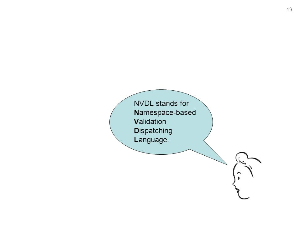 19 NVDL stands for Namespace-based Validation Dispatching Language.