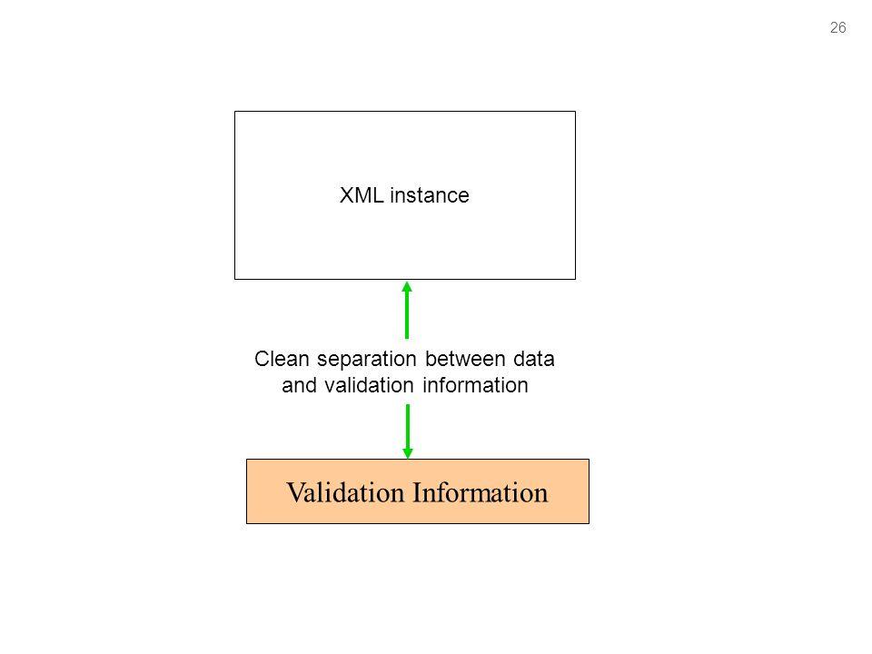 26 XML instance Validation Information Clean separation between data and validation information