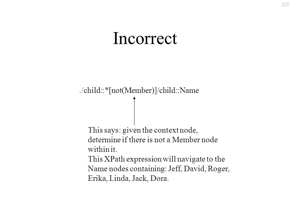 125 Incorrect./child::*[not(Member)]/child::Name This says: given the context node, determine if there is not a Member node within it. This XPath expr