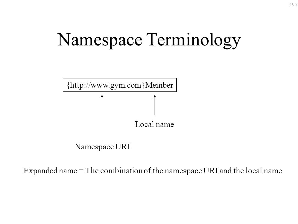 195 Namespace Terminology {http://www.gym.com}Member Expanded name = The combination of the namespace URI and the local name Local name Namespace URI