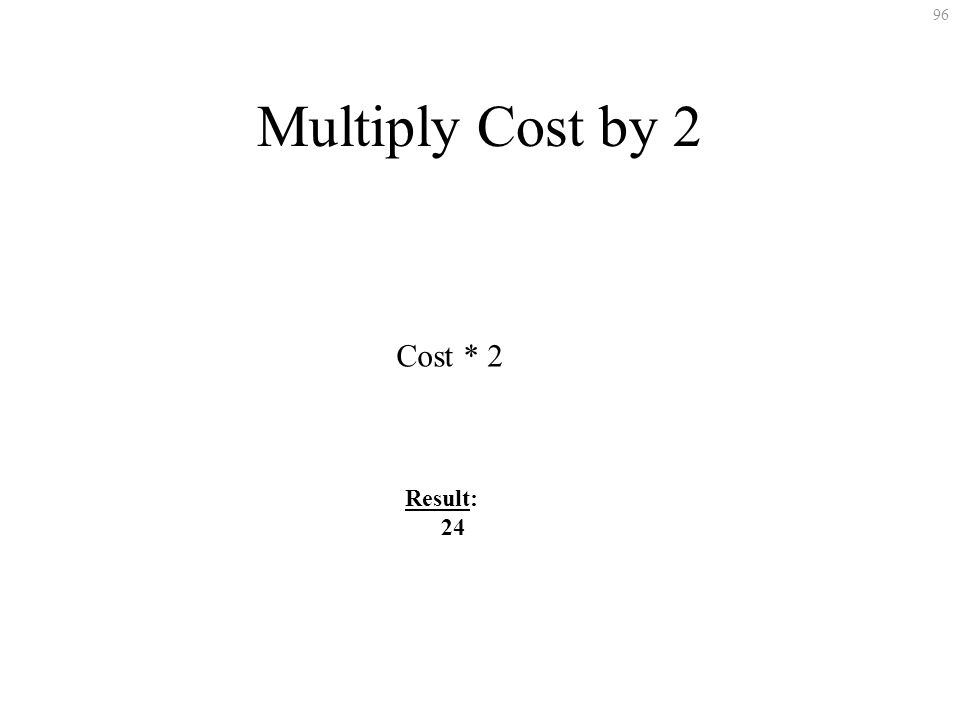 96 Multiply Cost by 2 Cost * 2 Result: 24