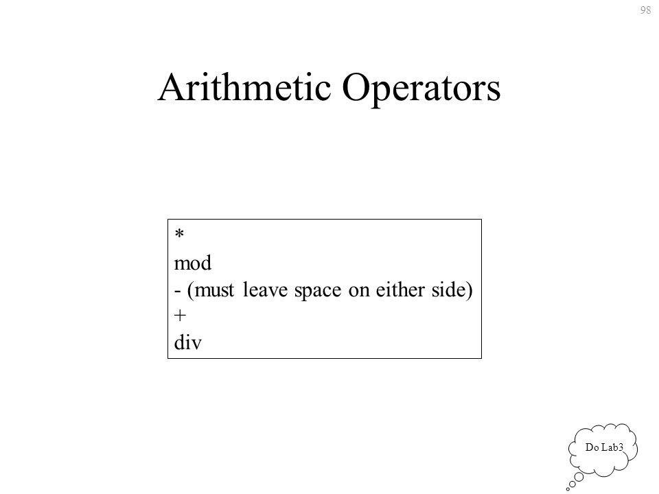 98 Arithmetic Operators * mod - (must leave space on either side) + div Do Lab3