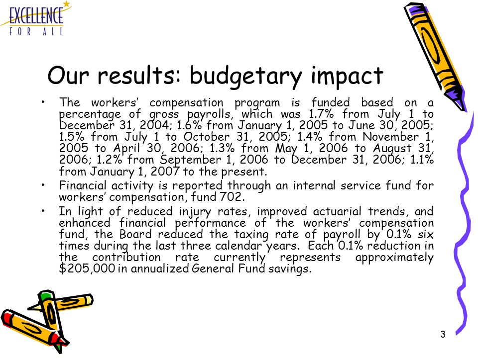 3 Our results: budgetary impact The workers compensation program is funded based on a percentage of gross payrolls, which was 1.7% from July 1 to December 31, 2004; 1.6% from January 1, 2005 to June 30, 2005; 1.5% from July 1 to October 31, 2005; 1.4% from November 1, 2005 to April 30, 2006; 1.3% from May 1, 2006 to August 31, 2006; 1.2% from September 1, 2006 to December 31, 2006; 1.1% from January 1, 2007 to the present.