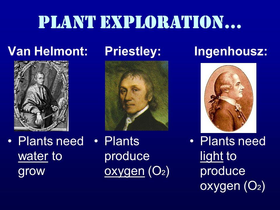PLANT EXPLORATION… Van Helmont: Plants need water to grow Priestley: Plants produce oxygen (O 2 ) Ingenhousz: Plants need light to produce oxygen (O 2