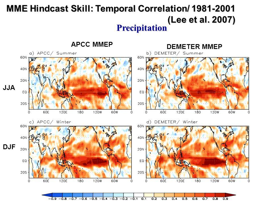 Precipitation DEMETER MMEP APCC MMEP JJA DJF MME Hindcast Skill: Temporal Correlation/ 1981-2001 (Lee et al.