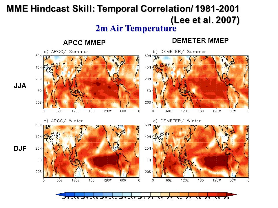 2m Air Temperature DEMETER MMEP APCC MMEP JJA DJF MME Hindcast Skill: Temporal Correlation/ 1981-2001 (Lee et al. 2007)