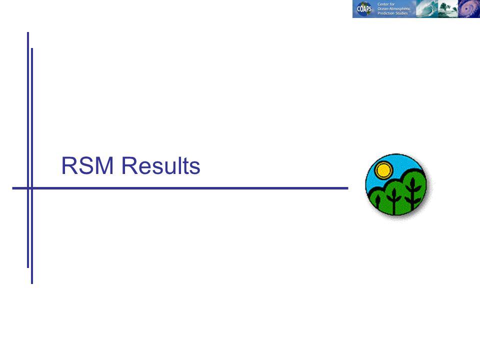 RSM Results