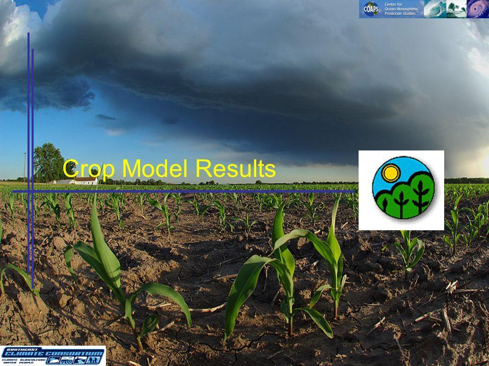 Crop Model Results