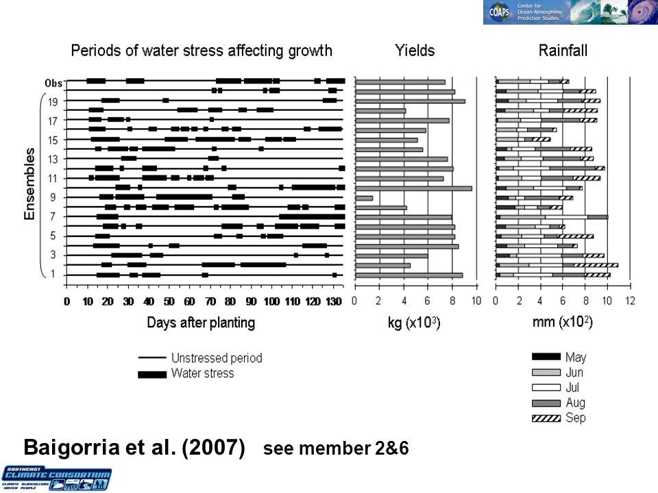 Baigorria et al. (2007) see member 2&6