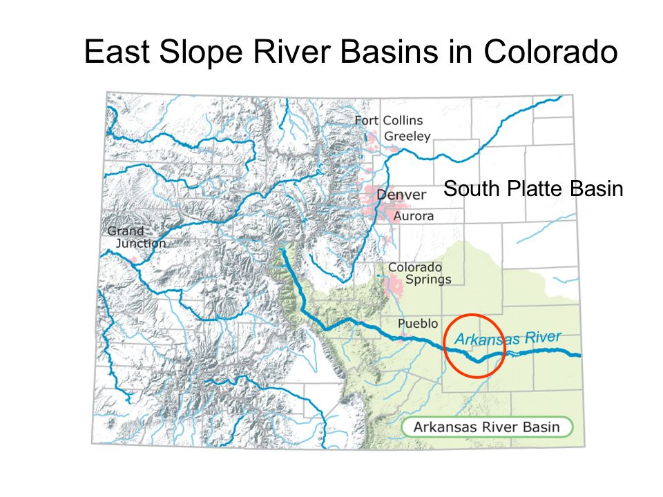 East Slope River Basins in Colorado South Platte Basin