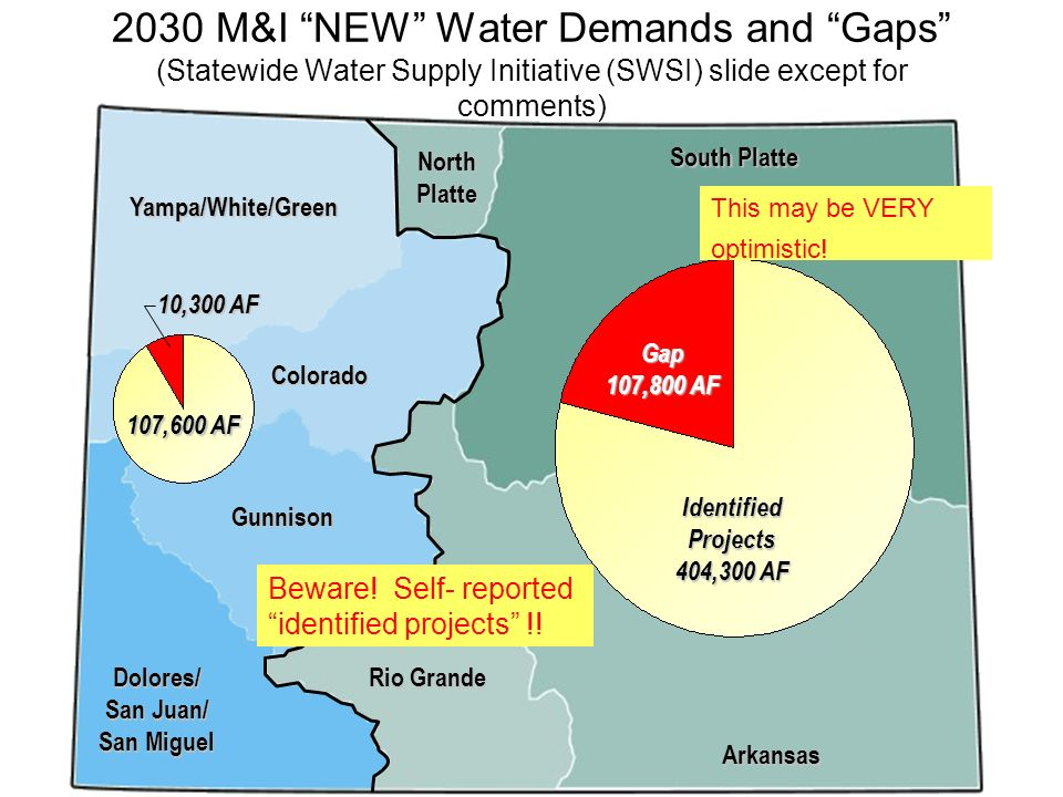 Yampa/White/Green North Platte South Platte Colorado Gunnison Dolores/ San Juan/ San Miguel Rio Grande Arkansas 107,600 AF 10,300 AF Identified Projects 404,300 AF Gap 107,800 AF 2030 M&I NEW Water Demands and Gaps (Statewide Water Supply Initiative (SWSI) slide except for comments) Beware.
