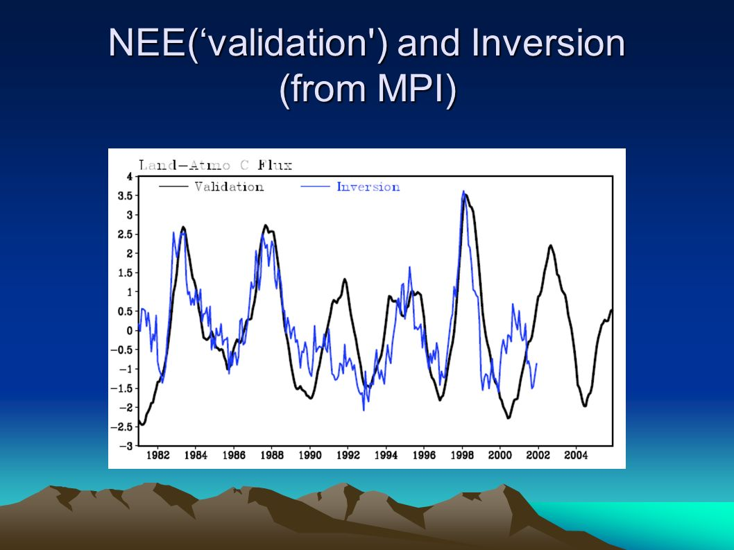 NEE(validation') and Inversion (from MPI)