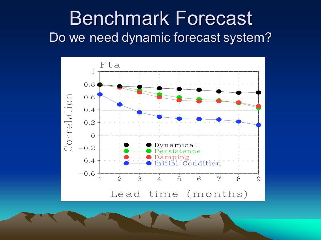 Benchmark Forecast Do we need dynamic forecast system?