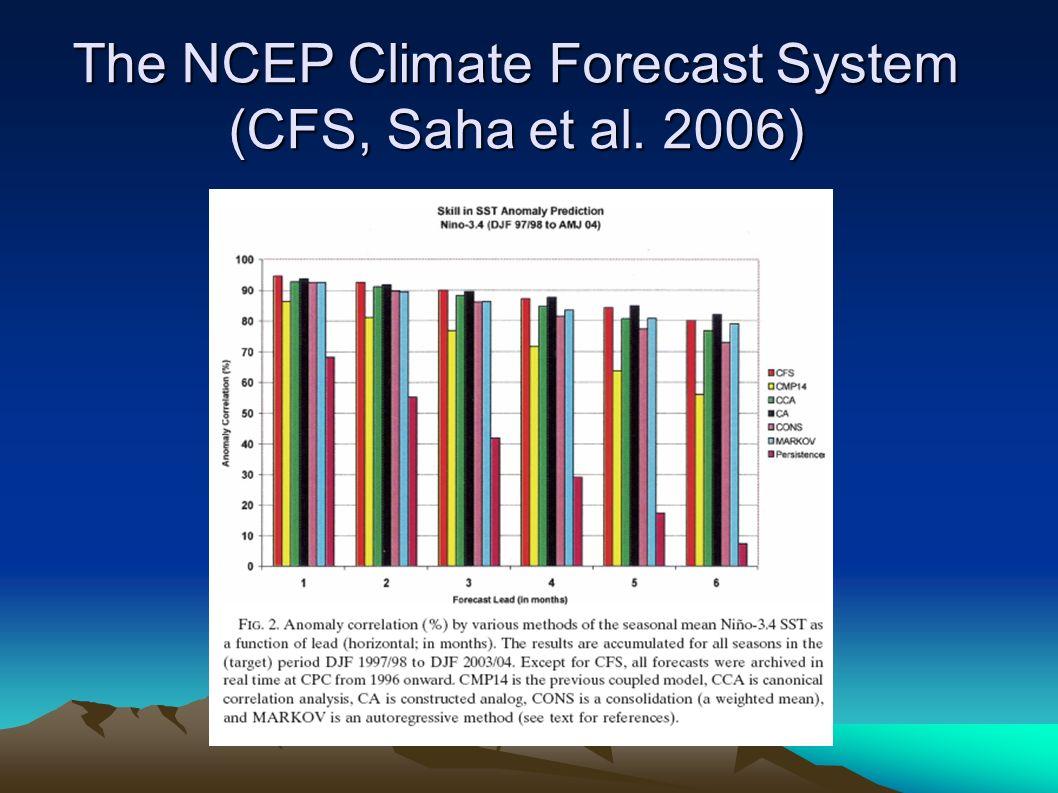 The NCEP Climate Forecast System (CFS, Saha et al. 2006)