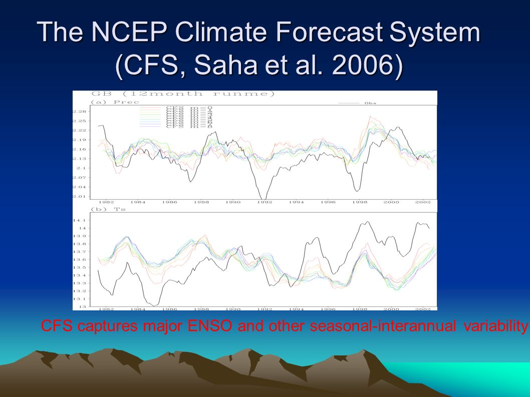 The NCEP Climate Forecast System (CFS, Saha et al. 2006) CFS captures major ENSO and other seasonal-interannual variability