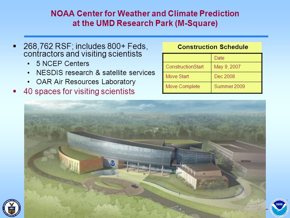 12 Mar 4-7, th CPAS Workshop 268,762 RSF; includes 800+ Feds, contractors and visiting scientists 5 NCEP Centers NESDIS research & satellite services OAR Air Resources Laboratory 40 spaces for visiting scientists NOAA Center for Weather and Climate Prediction at the UMD Research Park (M-Square) Date ConstructionStartMay 9, 2007 Move StartDec 2008 Move CompleteSummer 2009 Construction Schedule
