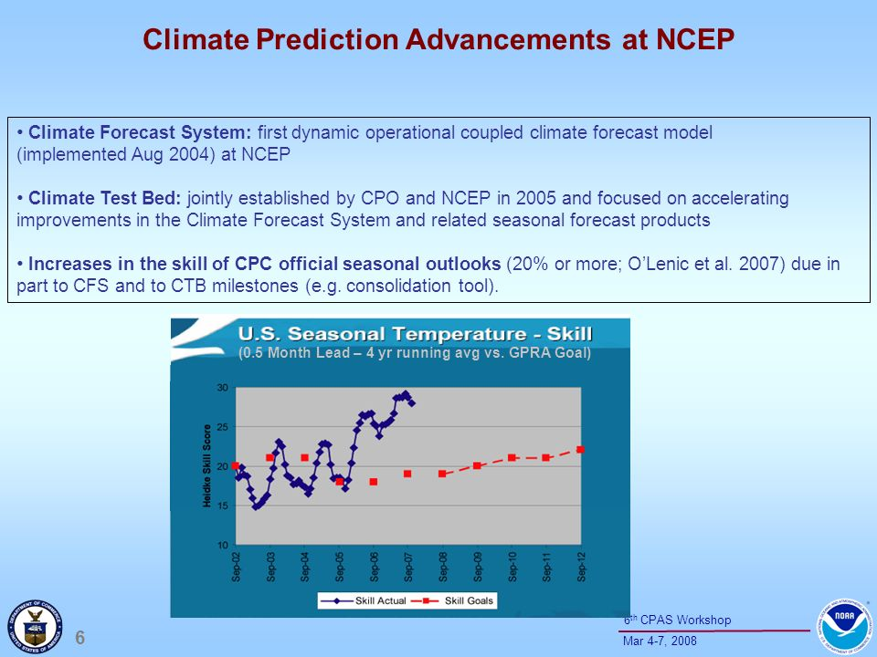 6 Mar 4-7, th CPAS Workshop Climate Forecast System: first dynamic operational coupled climate forecast model (implemented Aug 2004) at NCEP Climate Test Bed: jointly established by CPO and NCEP in 2005 and focused on accelerating improvements in the Climate Forecast System and related seasonal forecast products Increases in the skill of CPC official seasonal outlooks (20% or more; OLenic et al.