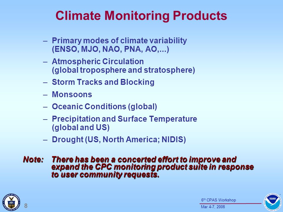 8 Mar 4-7, 2008 6 th CPAS Workshop Climate Monitoring Products –Primary modes of climate variability (ENSO, MJO, NAO, PNA, AO,...) –Atmospheric Circul