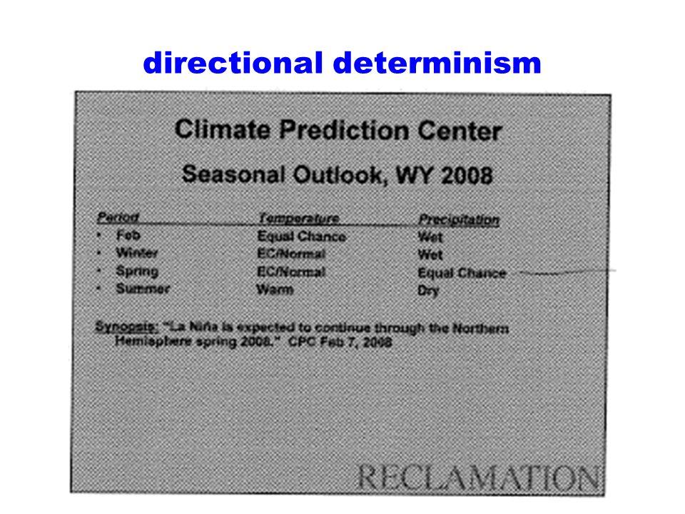 directional determinism