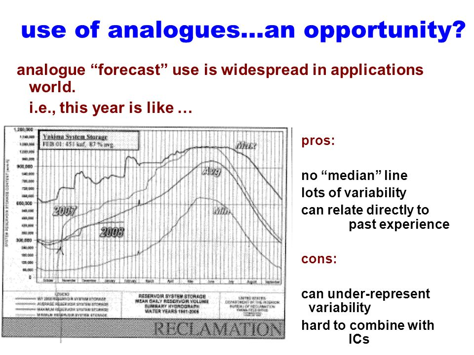 use of analogues…an opportunity? analogue forecast use is widespread in applications world. i.e., this year is like … pros: no median line lots of var