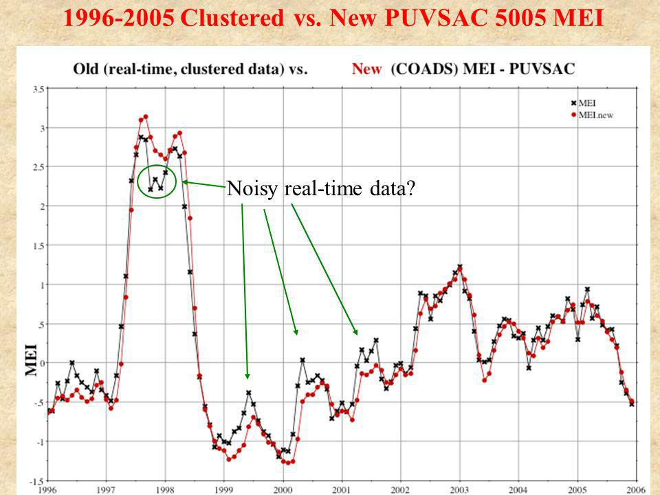 1996-2005 Clustered vs. New PUVSAC 5005 MEI Noisy real-time data?