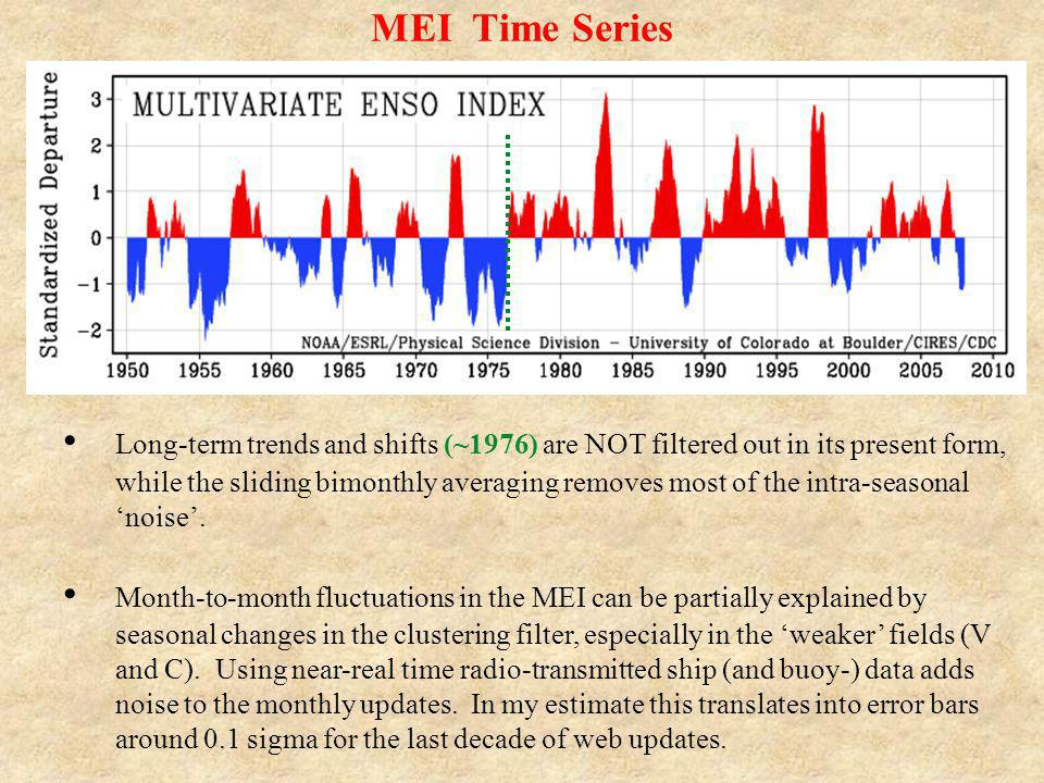 MEI Time Series Long-term trends and shifts (~1976) are NOT filtered out in its present form, while the sliding bimonthly averaging removes most of th