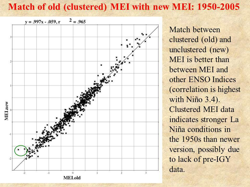 Match of old (clustered) MEI with new MEI: 1950-2005 Match between clustered (old) and unclustered (new) MEI is better than between MEI and other ENSO