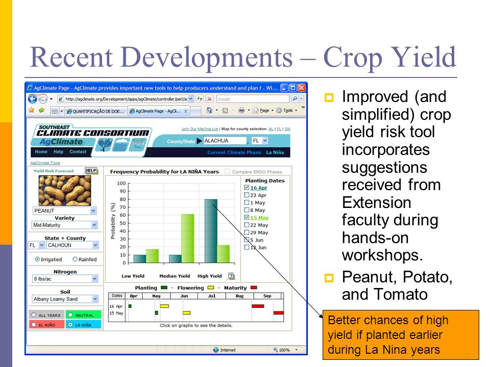 Recent Developments – Crop Yield Improved (and simplified) crop yield risk tool incorporates suggestions received from Extension faculty during hands-on workshops.