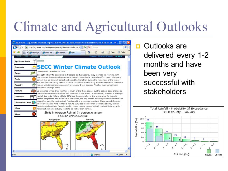 Climate and Agricultural Outlooks Outlooks are delivered every 1-2 months and have been very successful with stakeholders