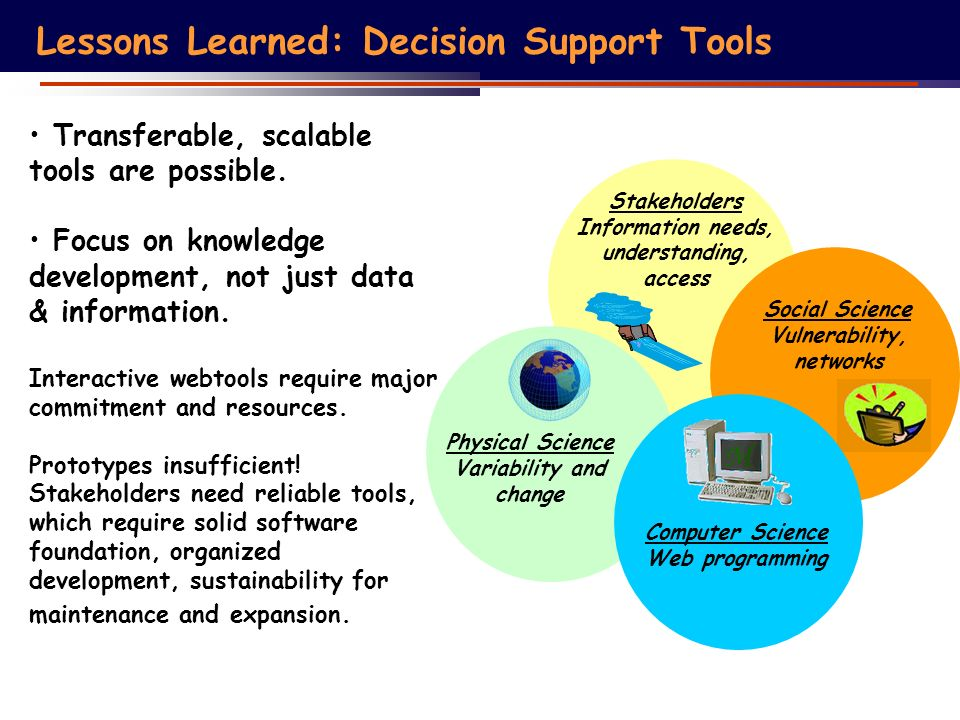 Lessons Learned: Decision Support Tools Stakeholders Information needs, understanding, access Social Science Vulnerability, networks Physical Science Variability and change Computer Science Web programming Transferable, scalable tools are possible.