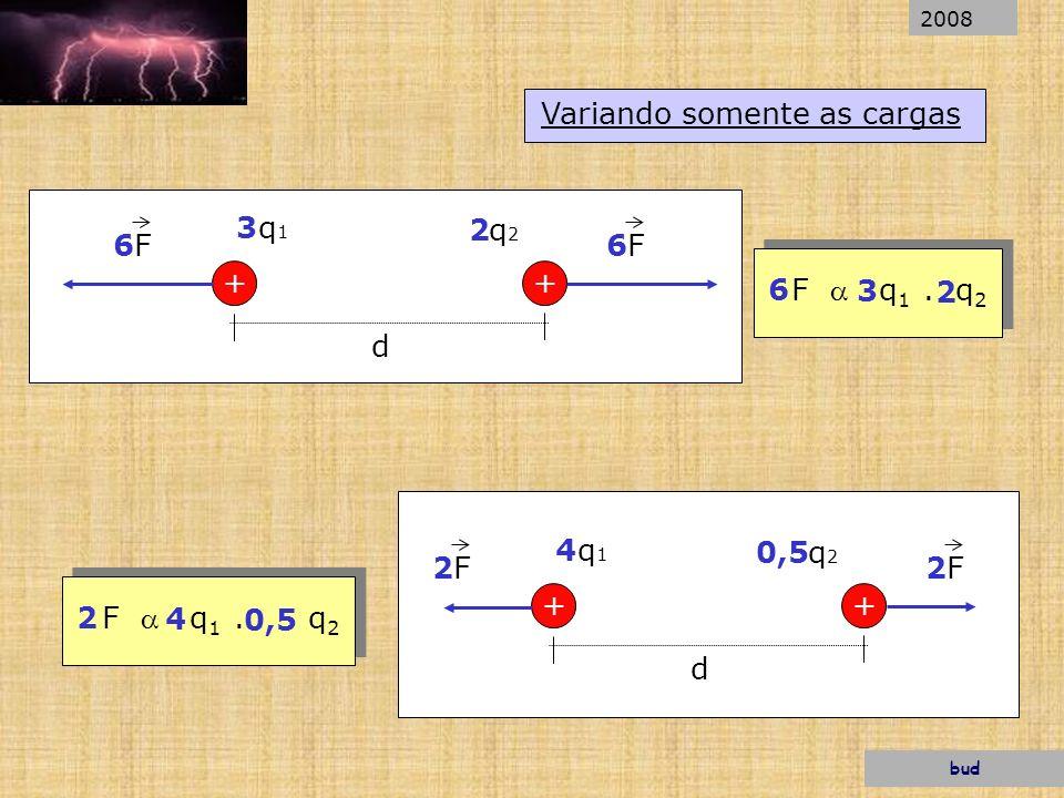 Variando somente as cargas FF ++ d q1q1 q2q2 3 2 66 FF ++ d q1q1 q2q2 4 0,5 22 F q 1. q 2 3 2 6 4 0,5 2 bud 2008