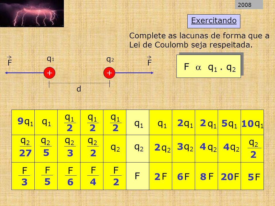 Exercitando Complete as lacunas de forma que a Lei de Coulomb seja respeitada. F q 1. q 2 q1q1 q2q2 F q1q1 F 2 q2q2 2 F6 q2q2 3 q1q1 2 F 8 q2q2 4 q1q1