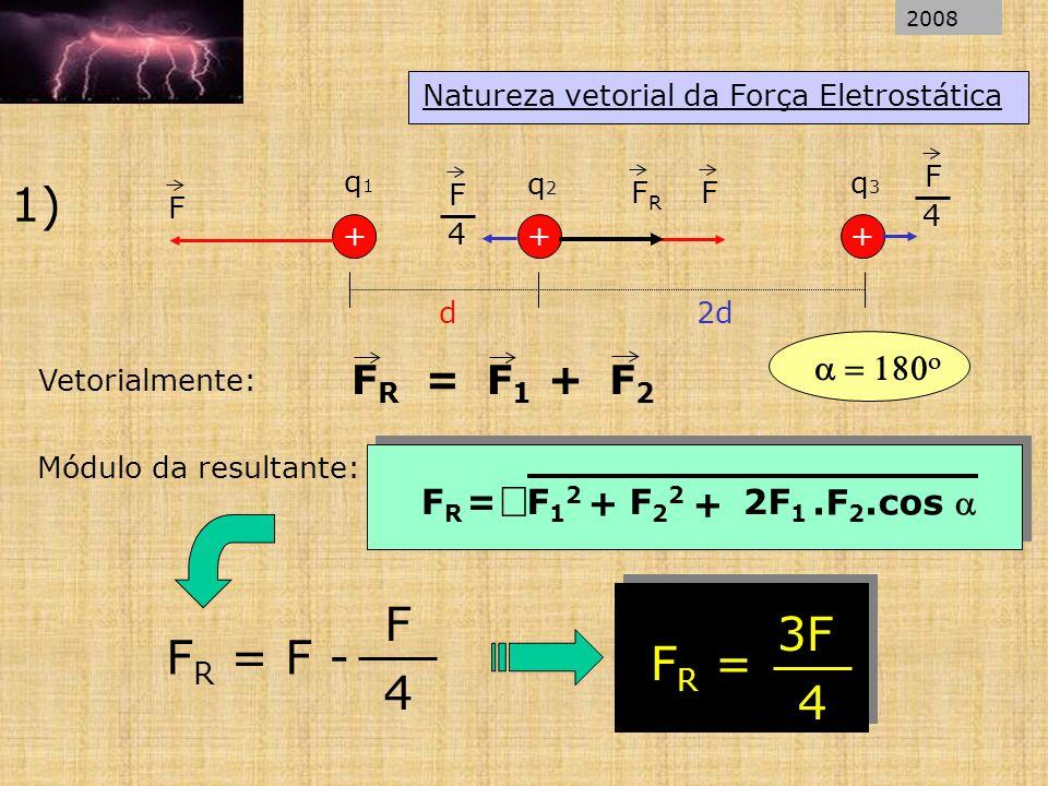 Natureza vetorial da Força Eletrostática ++ d q1q1 q2q2 + q3q3 2d F F 4 FRFR Módulo da resultante: F R = F - F 4 F R = 3F 4 1) F F 4 + FRFR =F12F12 F22F22 + 2F 1.F 2.cos FRFR = F1F1 F2F2 + Vetorialmente: 2008