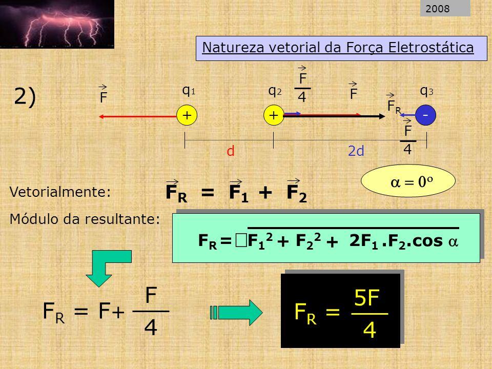 Natureza vetorial da Força Eletrostática ++ d q1q1 q2q2 - q3q3 2d F Módulo da resultante: F R = F + F 4 F R = 5F 4 2) FRFR F 4 F F 4 Vetorialmente: FRFR = F1F1 F2F2 + + FRFR =F12F12 F22F22 + 2F 1.F 2.cos 2008