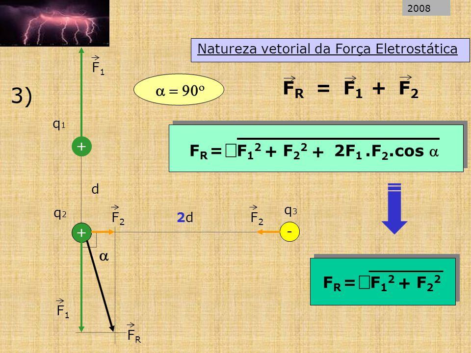 + q2q2 q1q1 - + q3q3 d 2d2d F1F1 F1F1 F2F2 F2F2 FRFR Natureza vetorial da Força Eletrostática 3) FRFR = F1F1 F2F2 + + FRFR =F12F12 F22F22 + 2F 1.F 2.cos + FRFR =F12F12 F22F22 2008