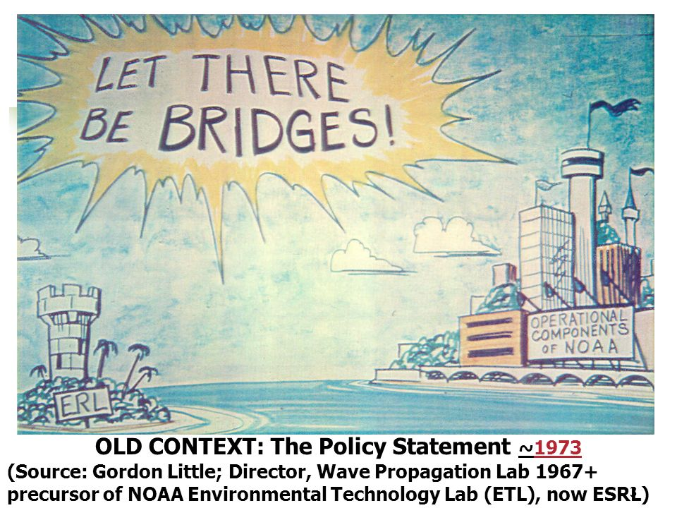 3 OLD CONTEXT: The Policy Statement ~1973 (Source: Gordon Little; Director, Wave Propagation Lab 1967+ precursor of NOAA Environmental Technology Lab (ETL), now ESRL)