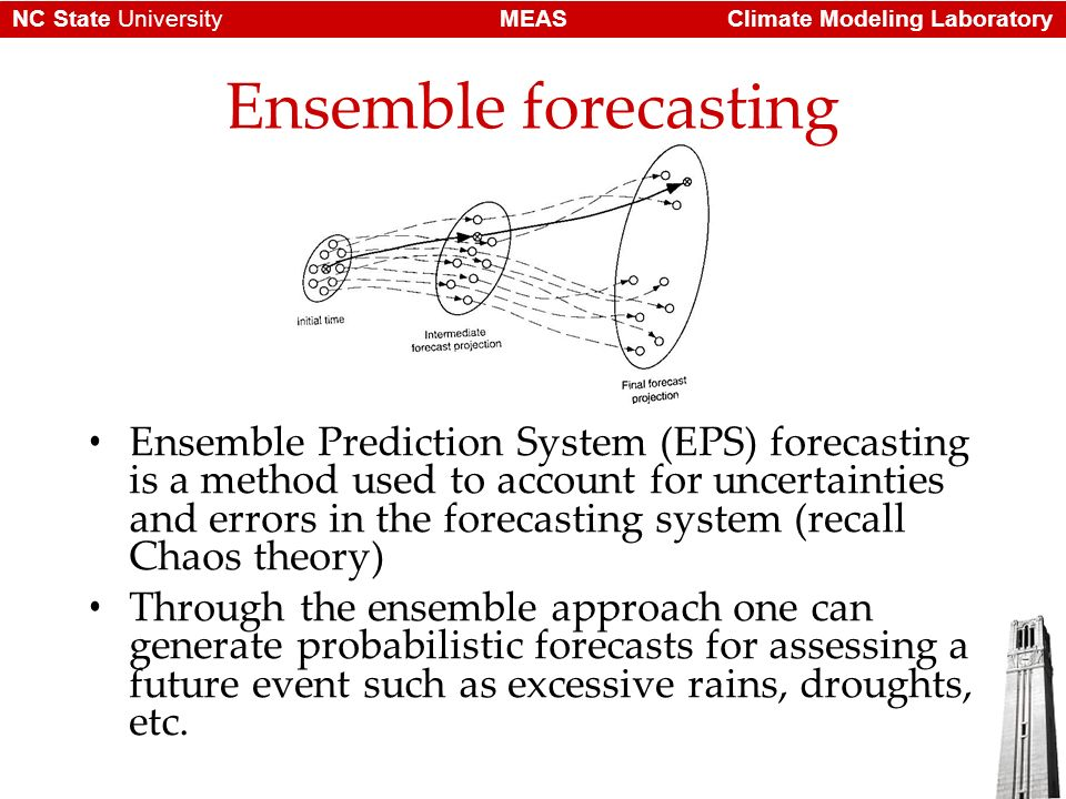 Climate Modeling LaboratoryMEASNC State University Ensemble forecasting Ensemble Prediction System (EPS) forecasting is a method used to account for u