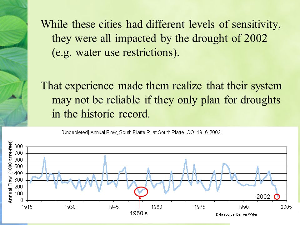 While these cities had different levels of sensitivity, they were all impacted by the drought of 2002 (e.g. water use restrictions). That experience m