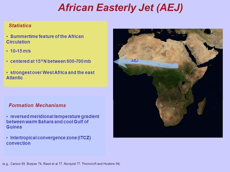 AEJ Statistics Summertime feature of the African Circulation 10-15 m/s centered at 15°N between 600-700 mb strongest over West Africa and the east Atl