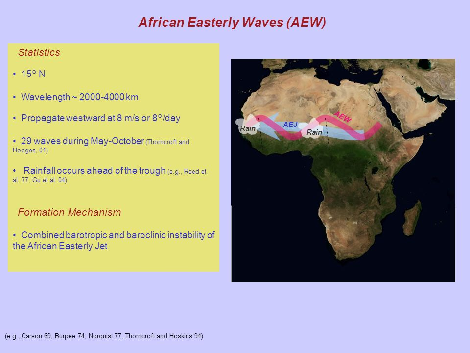 AEJ AEW Statistics 15° N Wavelength ~ 2000-4000 km Propagate westward at 8 m/s or 8°/day 29 waves during May-October (Thorncroft and Hodges, 01) Rainf