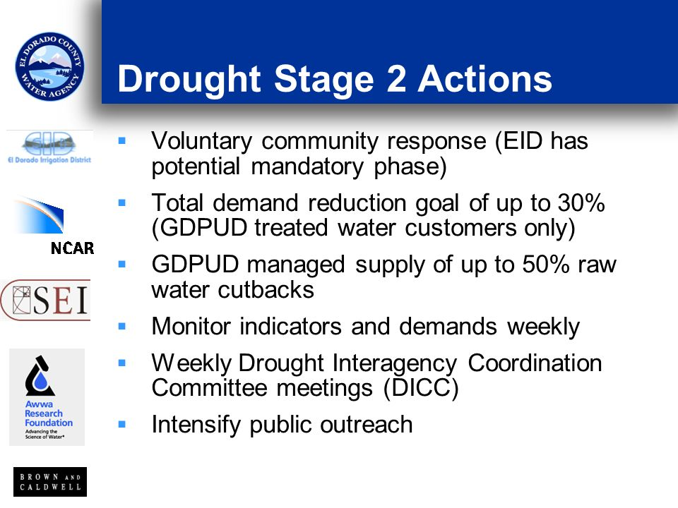 Drought Stage 2 Actions Voluntary community response (EID has potential mandatory phase) Total demand reduction goal of up to 30% (GDPUD treated water customers only) GDPUD managed supply of up to 50% raw water cutbacks Monitor indicators and demands weekly Weekly Drought Interagency Coordination Committee meetings (DICC) Intensify public outreach