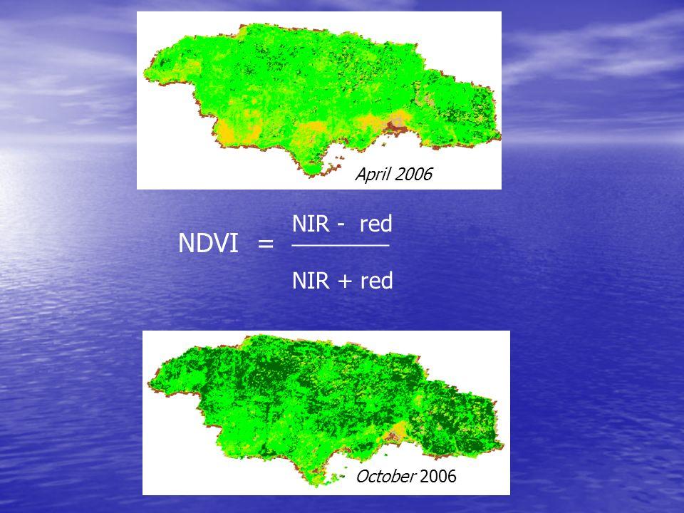 April 2006 October October 2006 NDVI = NIR - red NIR + red ________
