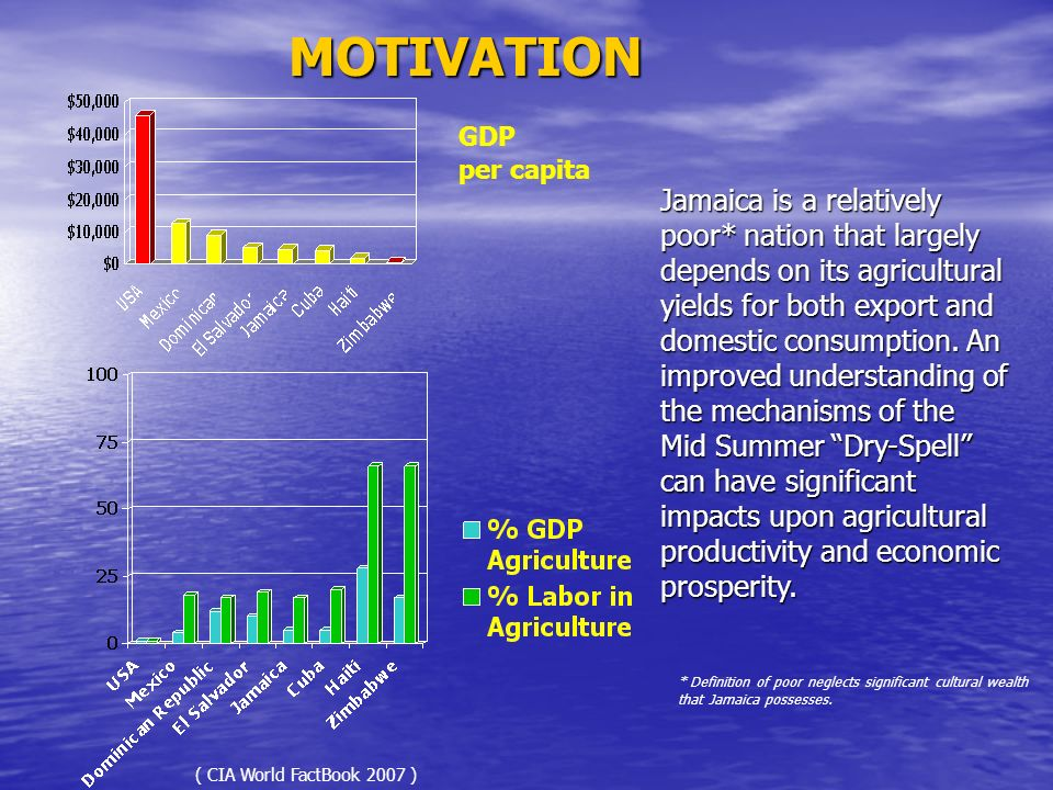 GDP per capita MOTIVATION Jamaica is a relatively poor* nation that largely depends on its agricultural yields for both export and domestic consumptio