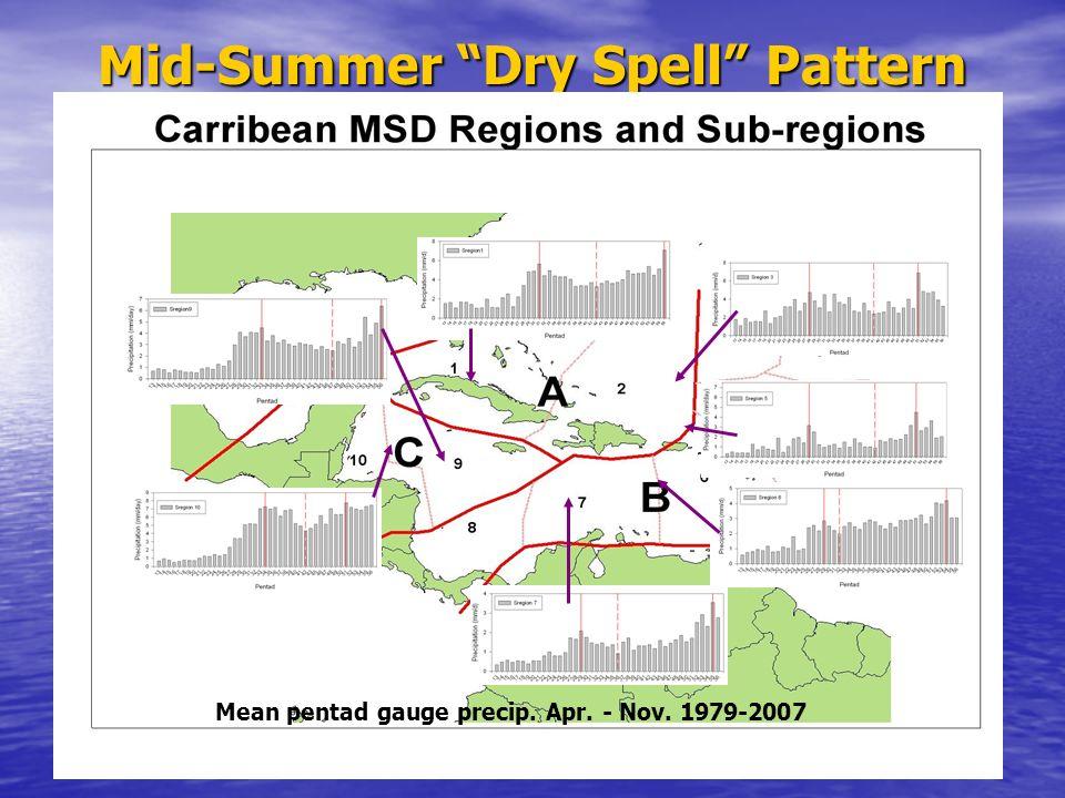 Mid-Summer Dry Spell Pattern Mean pentad gauge precip. Apr. - Nov. 1979-2007