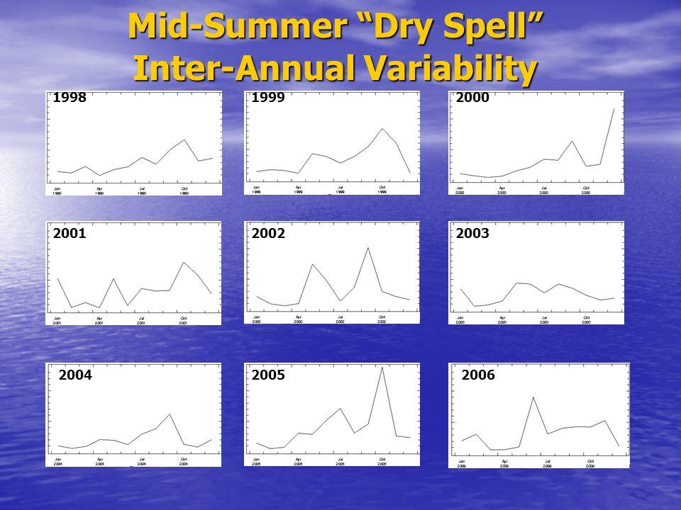 Mid-Summer Dry Spell Inter-Annual Variability 199819992000 200120022003 200420052006