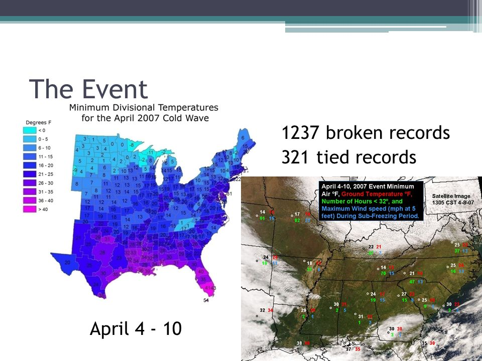 The Event 1237 broken records 321 tied records April 4 - 10