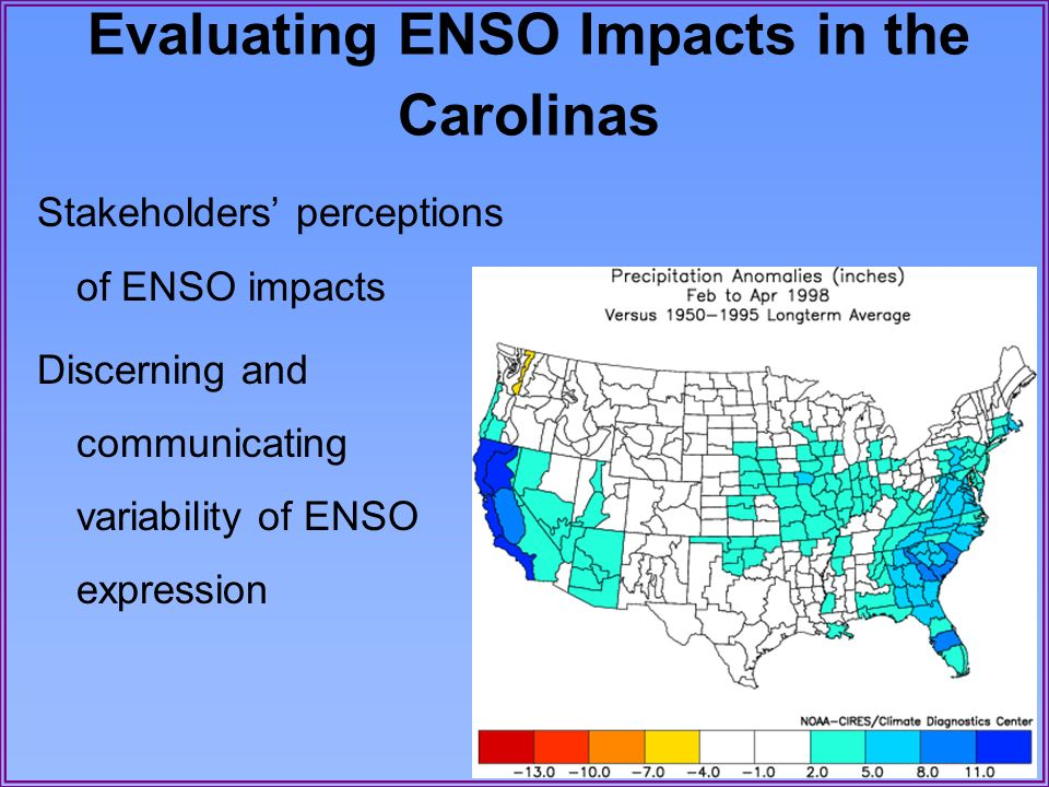 Regional assessment North and South Carolina COOP and USGS –1950 – 2004 Monthly total precipitation and streamflow Assign ENSO phase by month (CPC) –Cool (La Niña), neutral, warm (El Niño) Assign AMO phase by year –Warm – 1950-1963, 1995-2004 –Cool – 1964-1994 Each month assigned to a season –Winter = DJF, Spring = MAM, etc.